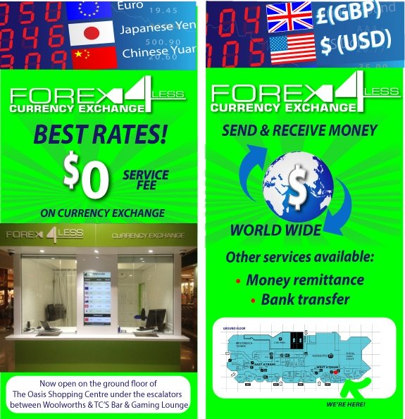 Forex 4 less