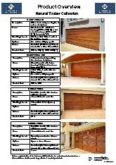 Best Doors Cairns Garage Doors Amp Fittings 68 Swallow